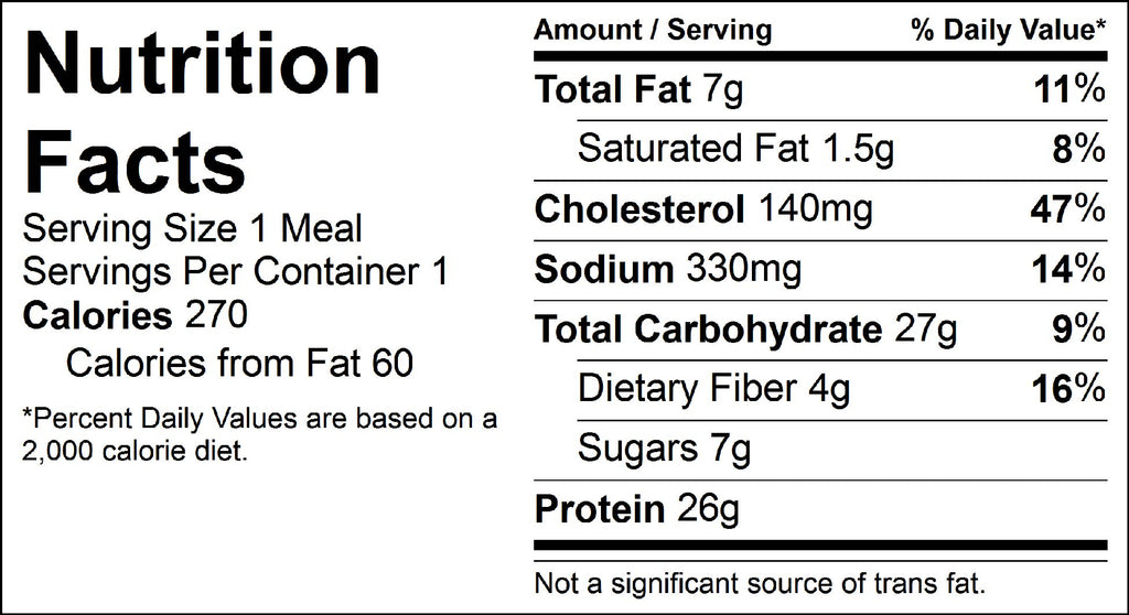 breakfast of champions nutrition facts