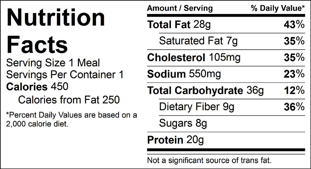kale cesar salad nutrition facts