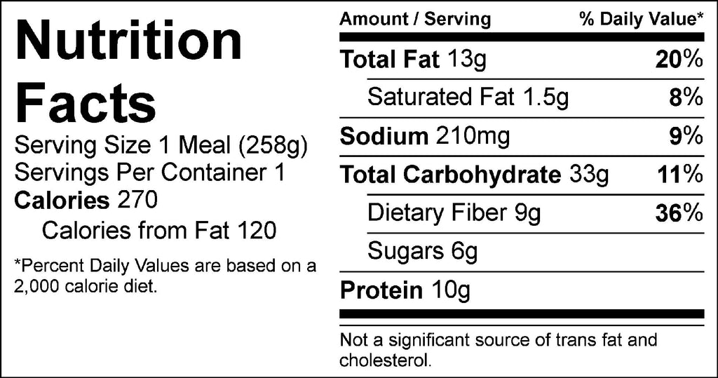 vegan bowl nutrition facts