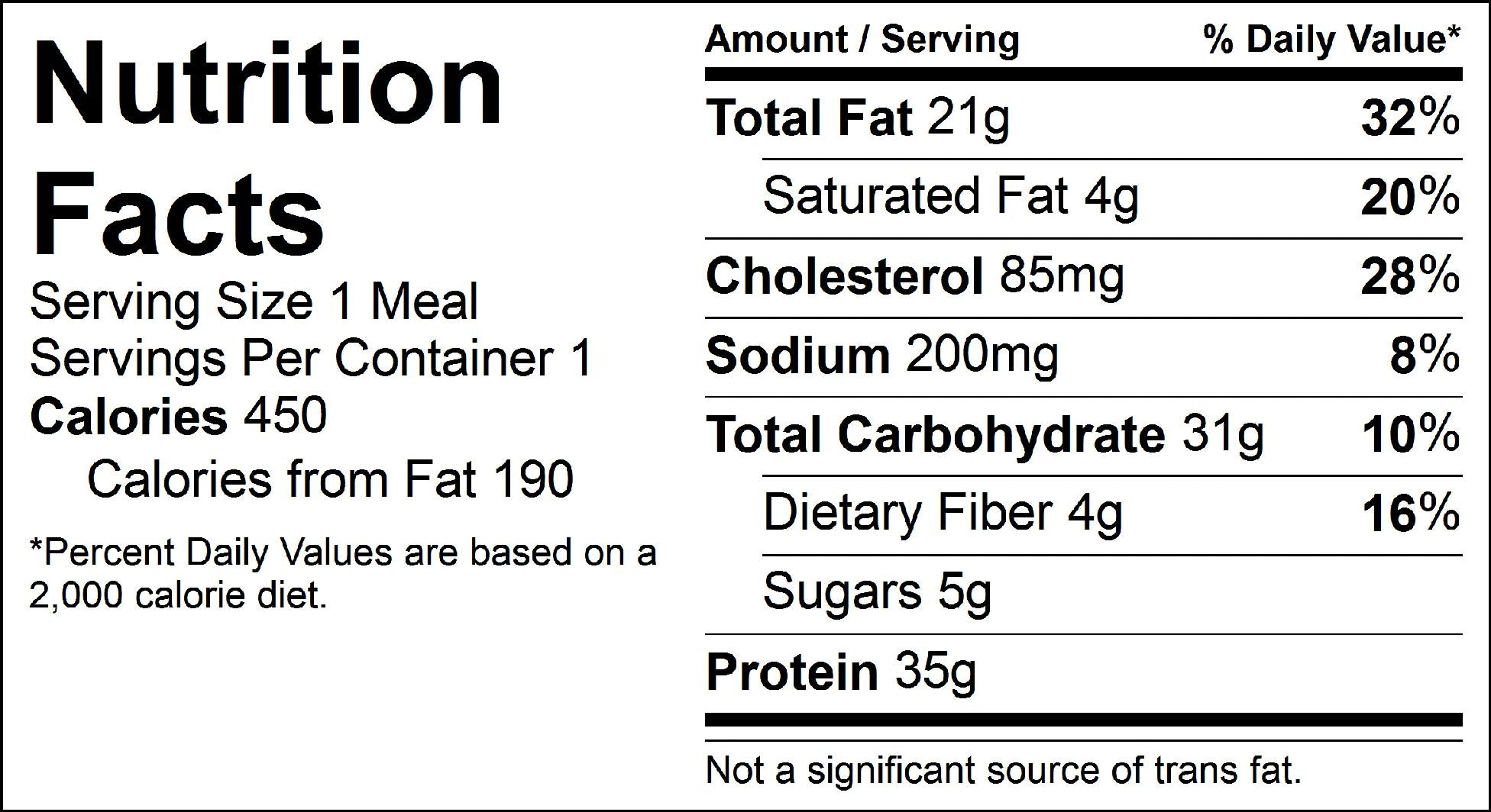 salmon and mango salsa nutrition facts