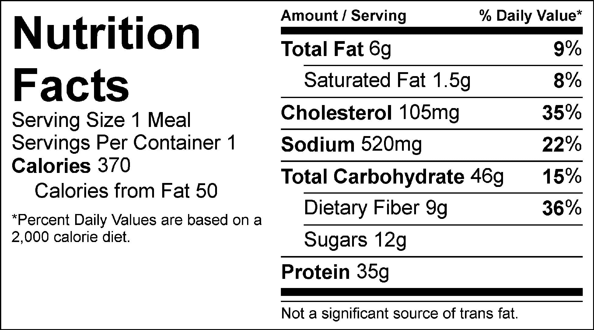 turkey chipotle meatballs nutrition facts