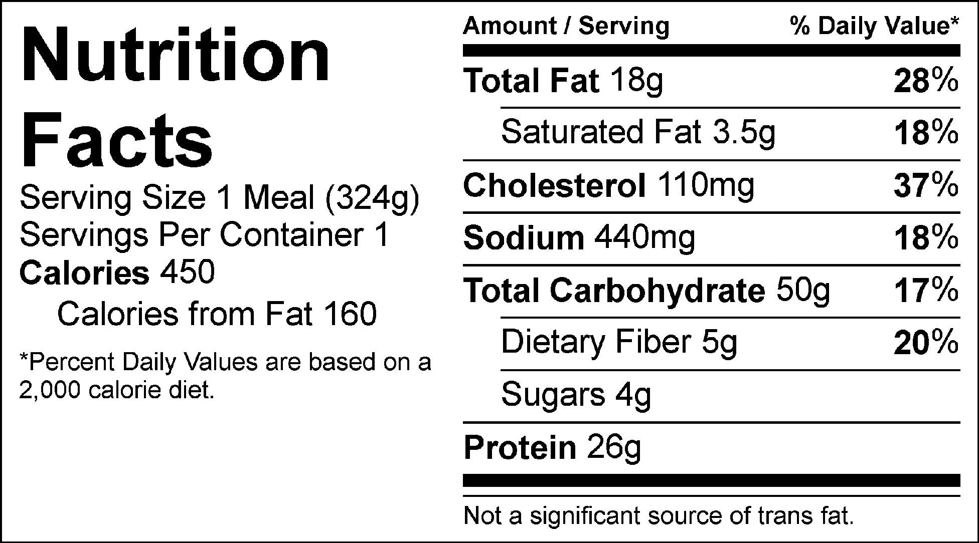 mediterranean turkey burger nutrition facts