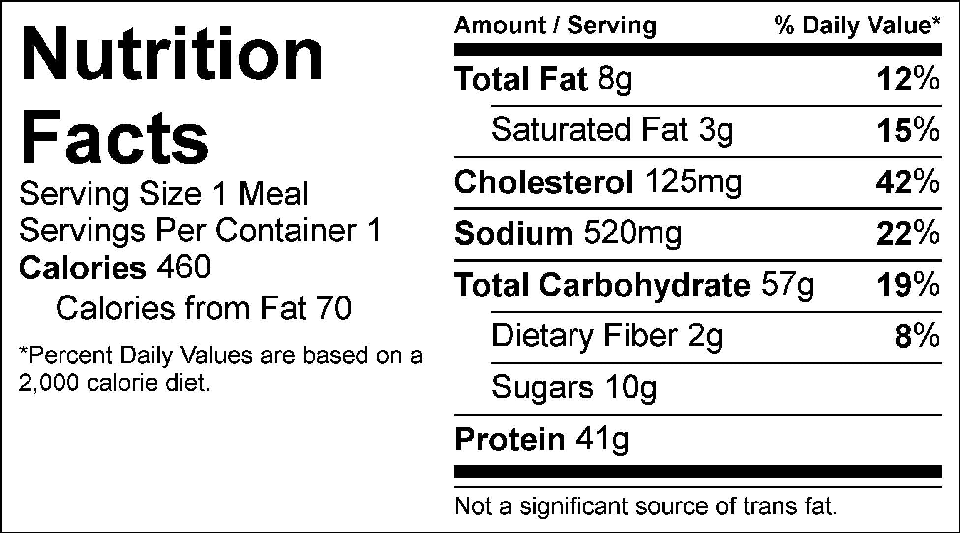 turkey sloppy joe bowl nutrition facts