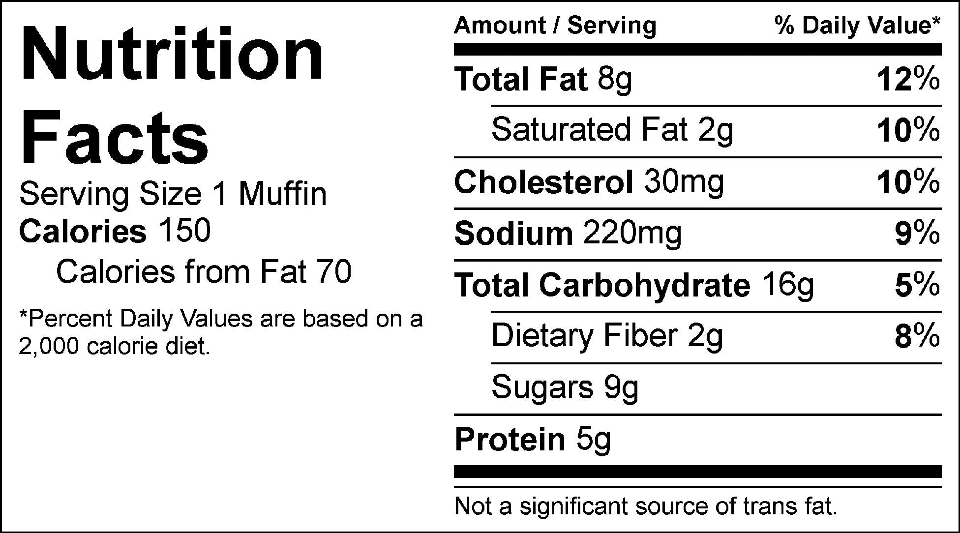 banana walnut muffin nutrition facts