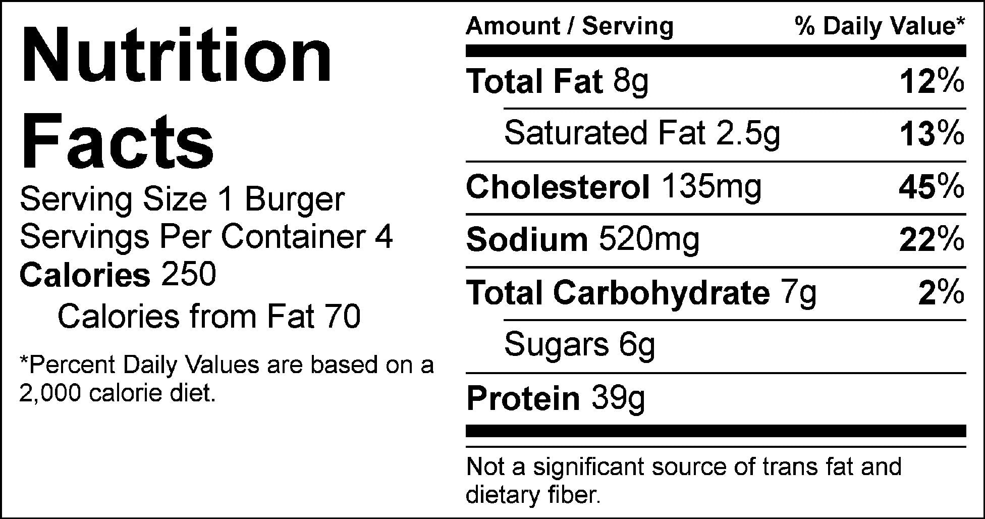 pure protein sweet and salty turkey burger nutrition facts