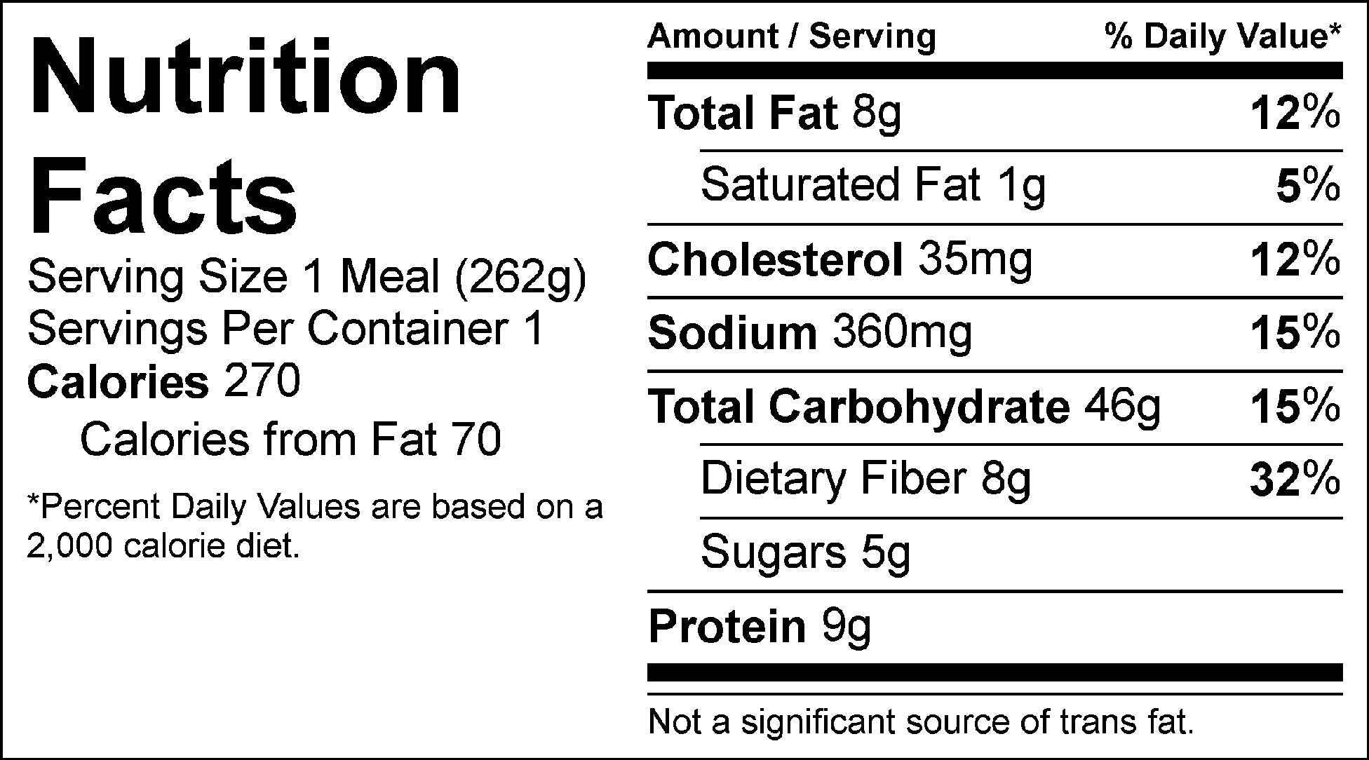 falafel and pesto rice nutrition facts