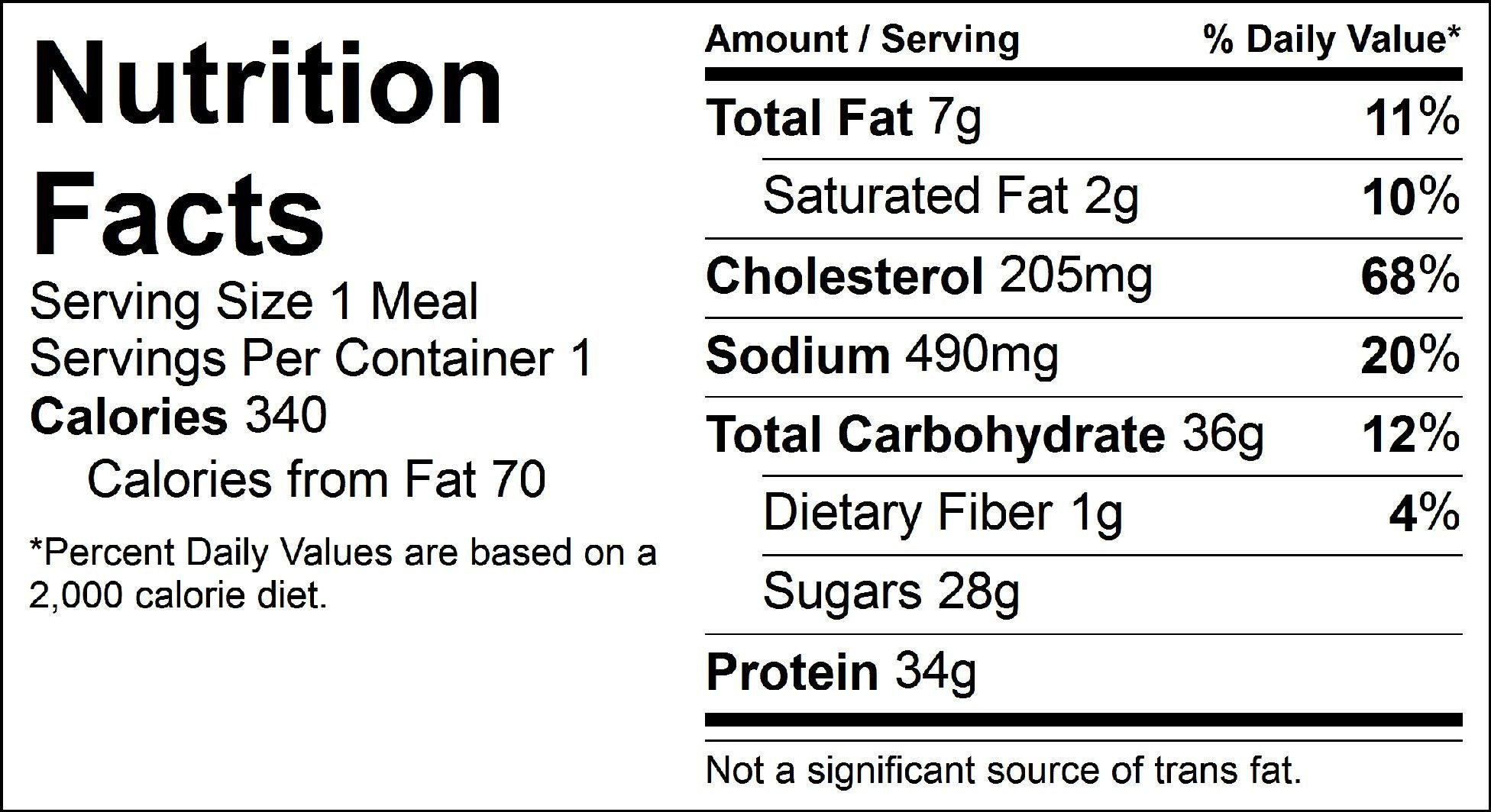 waffles and sausage nutrition facts
