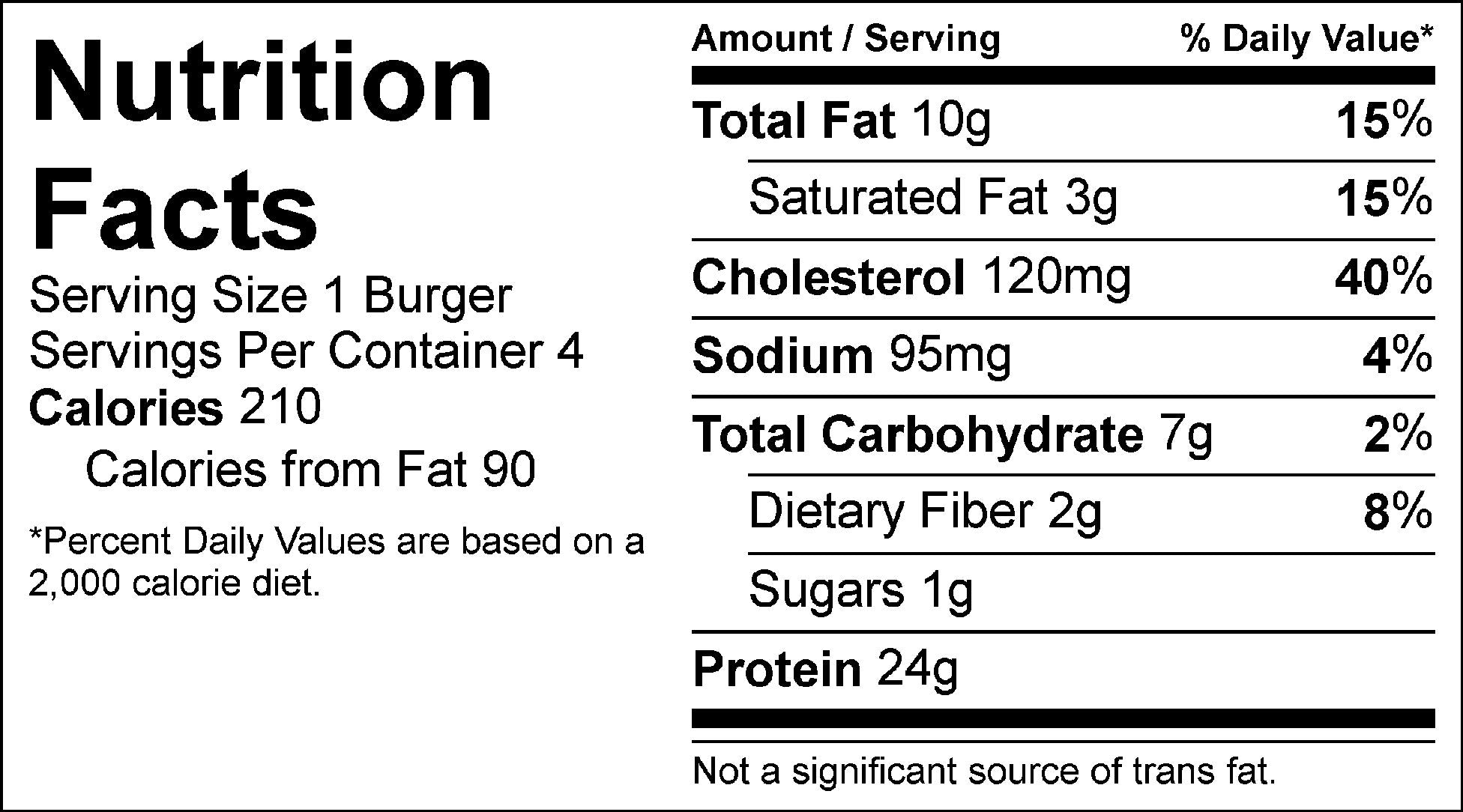 pure protein mediterranean turkey burger nutrition facts