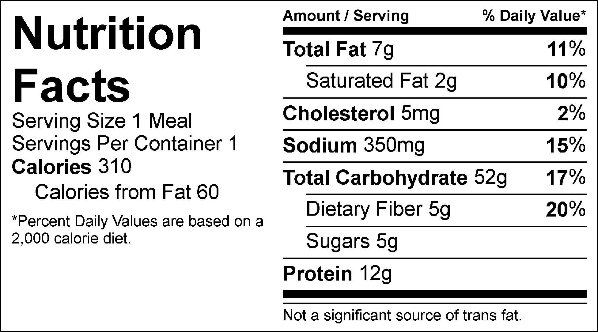 stuffed portabella nutrition facts
