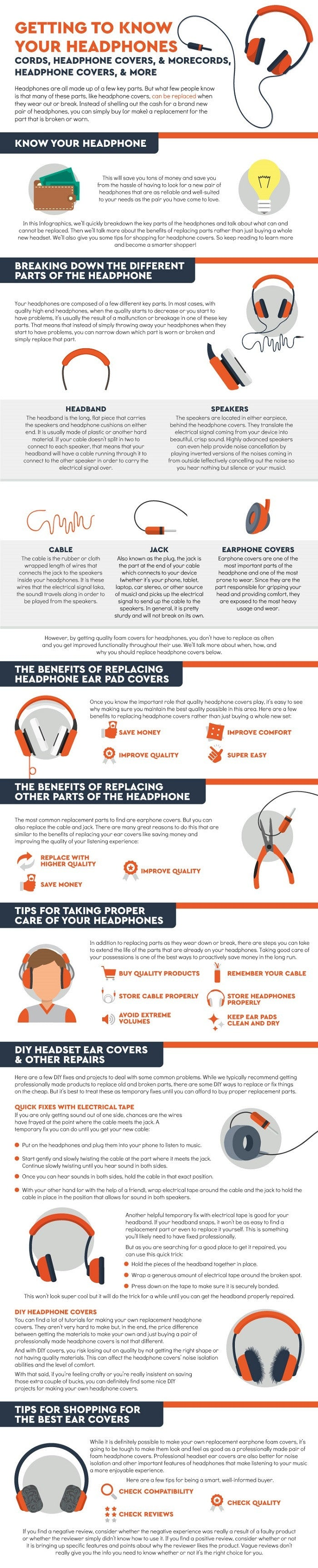 Headphones Guide