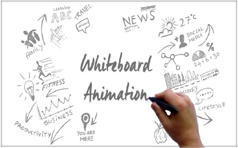 Reasons Why Your Next Marketing Move Should Be Whiteboard Animation Video-fliniq