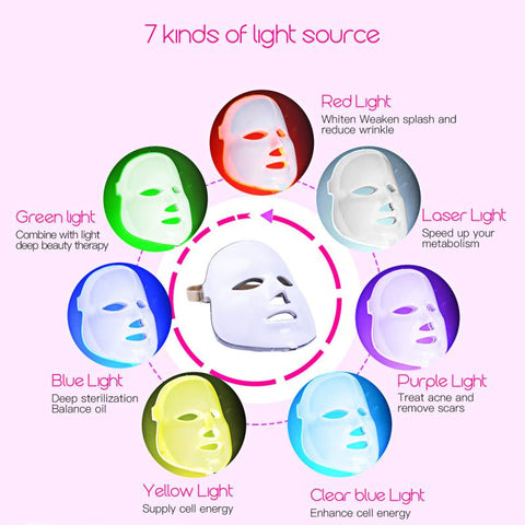 7 Color LED Facial Mask