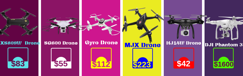 Camera Drones & Quadcopter