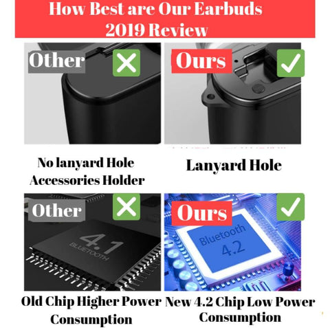 2 in 1 Mini Bluetooth Earbuds & 2200mAh Power Bank The Smallest Wireless Earpiece Invisible Sport Earphones with 10 Hour Talking time