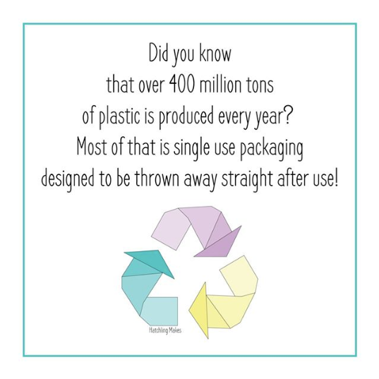 400 million tons of plastic is produced every year!