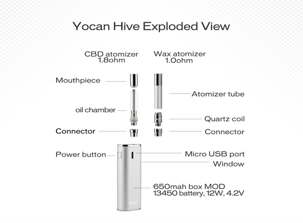 YoCan Hive FULL 2 in 1 KIT VAPORIZER MOD FOR OIL/WAX STARTER KIT VAPE