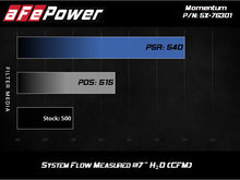 Load image into Gallery viewer, aFe Momentum PRO DRY S Intake System 12-14 BMW M5 (F10) V8 4.4L (tt)