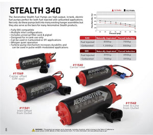 Aeromotive Stealth 340LPH In Tank fuel pump - Hot Rod fuel hose by One Guy Garage