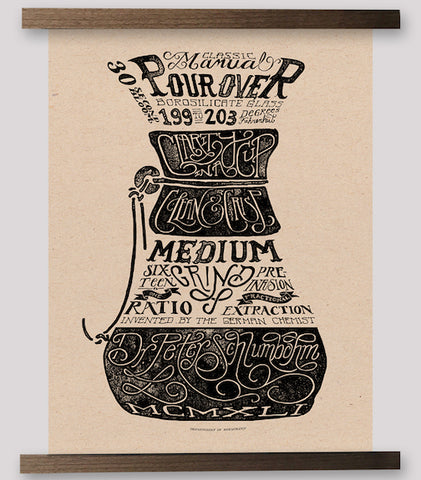Typographic Series - Pour Over Print