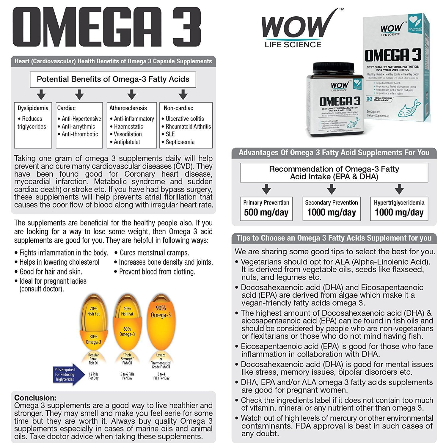 WOW Omega-3 Fish Oil 1000 mg Triple Strength 550mg EPA 350mg DHA