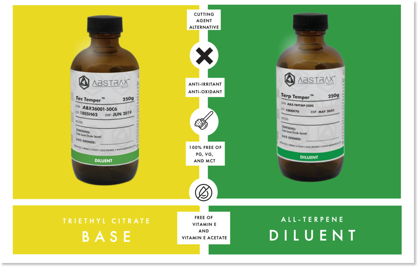 Diluent by Abstrax   Guide to choose your Liquifier