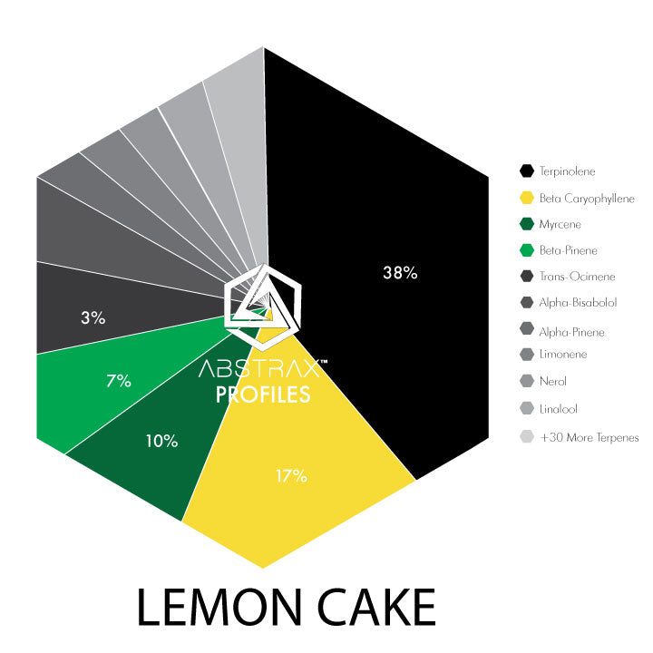 Lemon Cake | Terpene Blend | Abstrax Tech