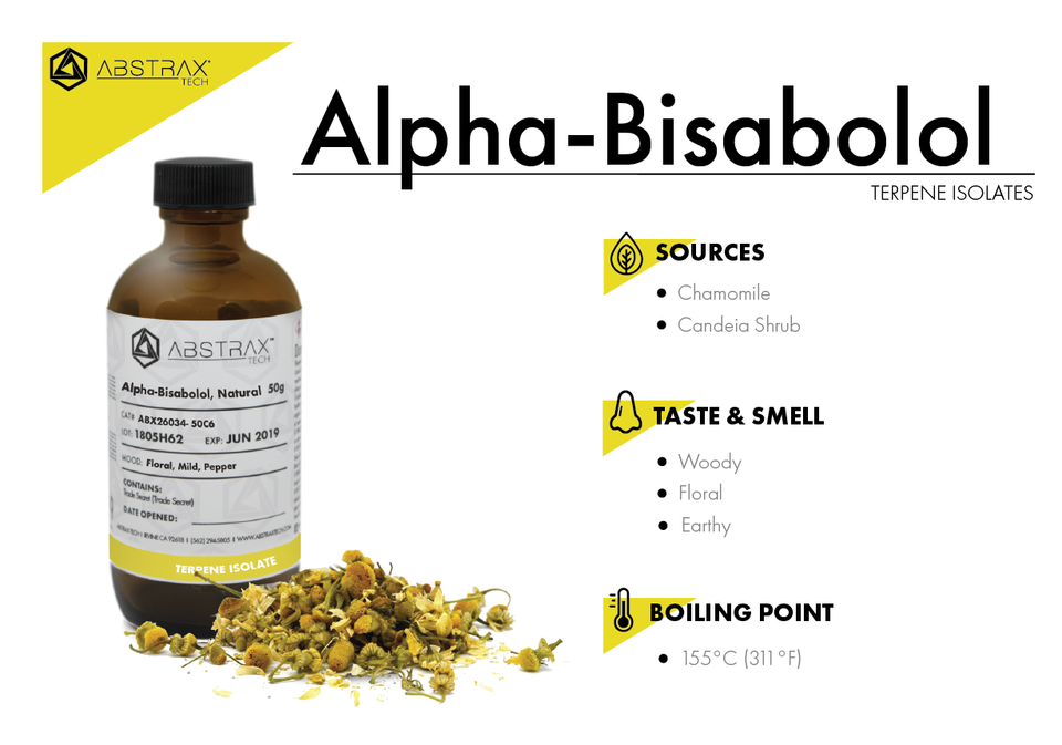 Alpha-Bisobolol | Terpene Isolate | Abstrax Tech