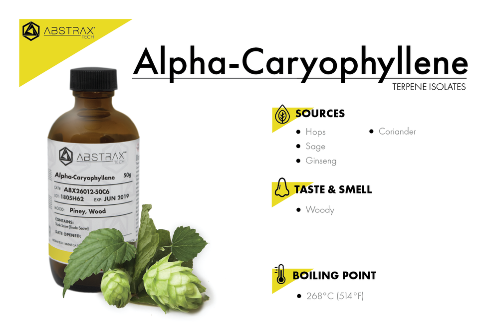 Alpha-Caryophyllene | Terpene Isolate | Abstrax Tech