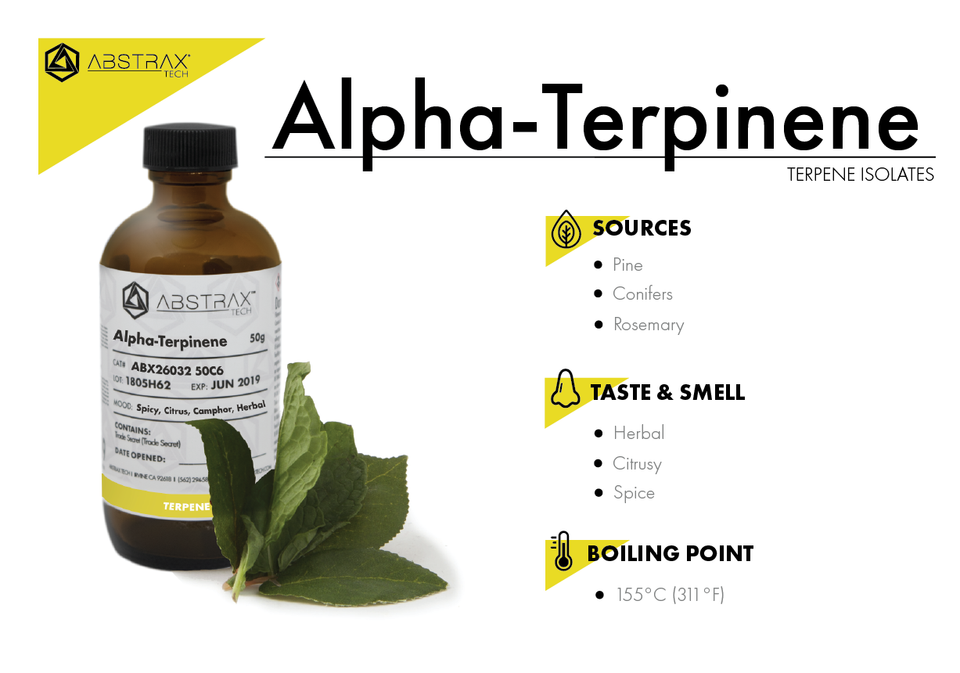 Alpha-Terpinene | Terpene Isolate | Abstrax Tech