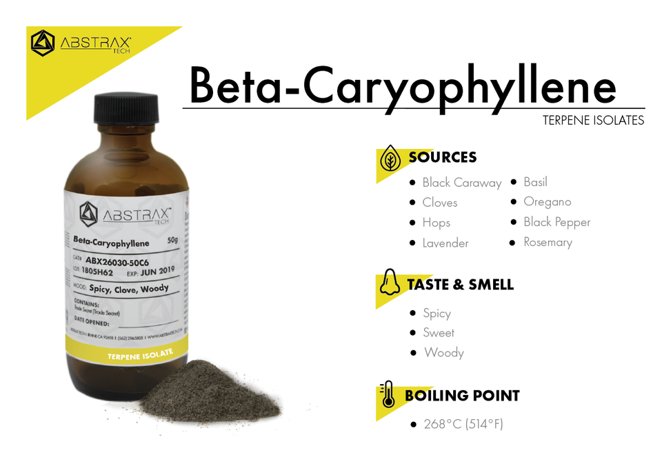 Beta-Caryophyllene | Terpene Isolate | Abstrax Tech