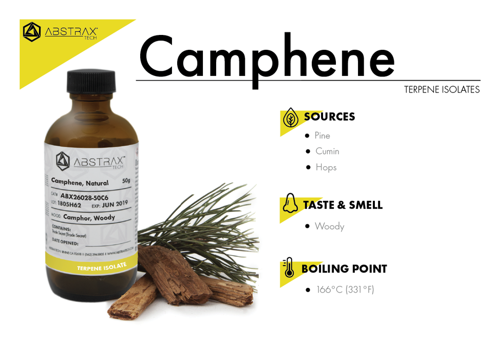 Camphene | Terpene Isolate | Abstrax Tech