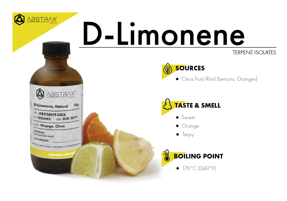 D-Limonene | Terpene Isolate | Abstrax Tech