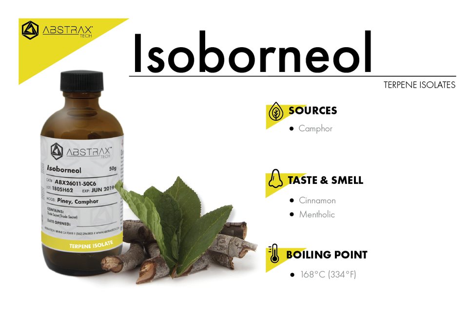 Isoborneol | Terpene Isolate | Abstrax Tech