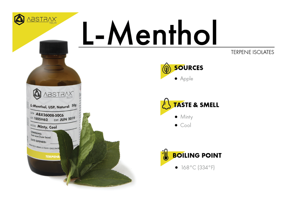 L-Menthol | Terpene Isolate | Abstrax Tech