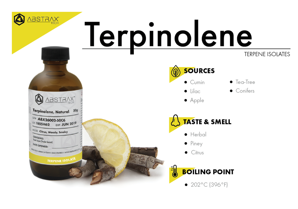 Terpinolene | Terpene Isolate | Abstrax Tech