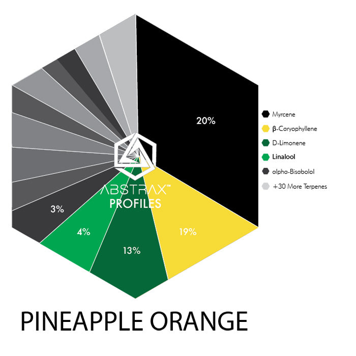 Pineapple Orange | Terpene Blend | Abstrax Tech