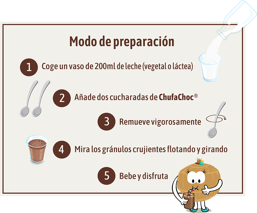 Instructions on how to prepare ChufaChoc - A choc flavoured milk drink made from tiger nut ( Chufa ) and cocoa - Just add milk. Tigernuts are a source of prebiotic fibre