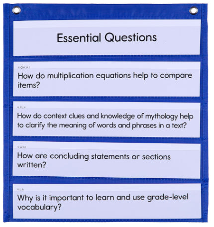 Learning Targets & Essential Questions Pocket Chart Cards Grade 4