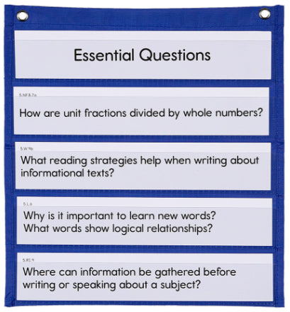 Learning Targets & Essential Questions Pocket Chart Cards Grade 5