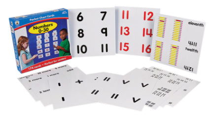 Numbers 0-30 Pocket Chart Cards