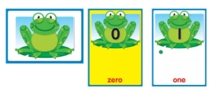 Numbers 0-30 Bulletin Board Set