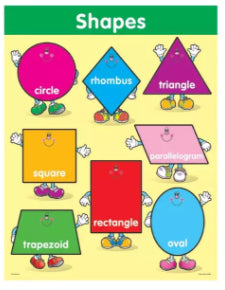 Shapes People Chart