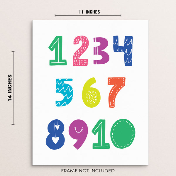 Kid's Colorful Numbers Wall Poster Educational Art Print