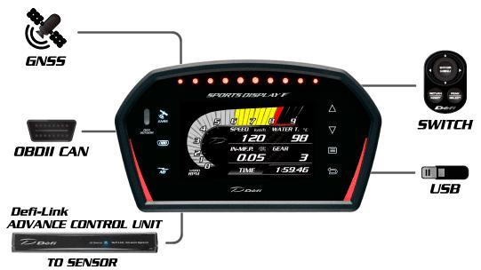 Genuine DEFI DSDF RACING DASH OBD2 WITH LOGGING FAF Automotive