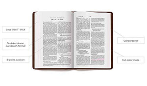 Personalized ESV Thinline Bible TruTone Charcoal Crown Design