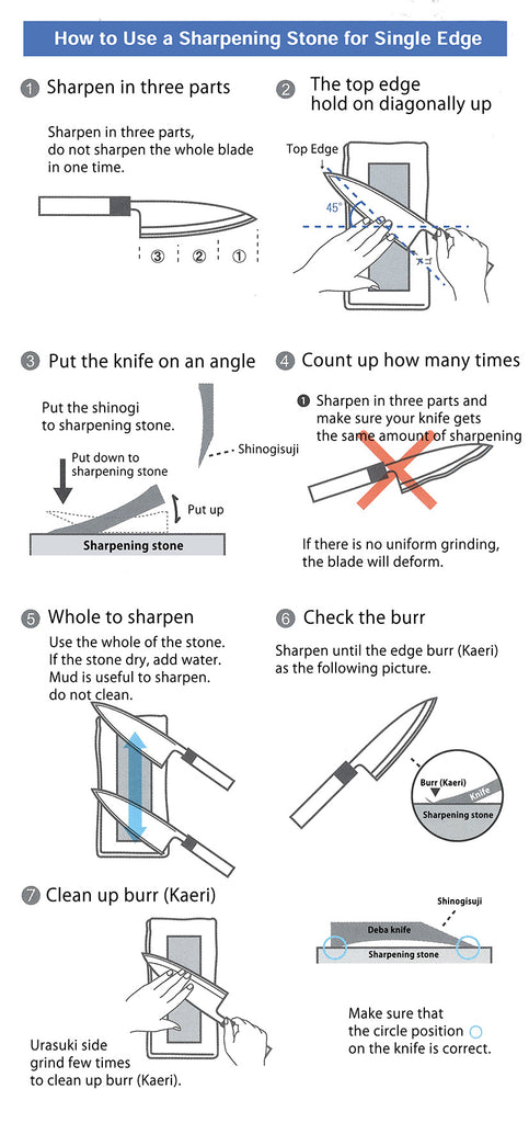 How to use a sharpening stone_single edge