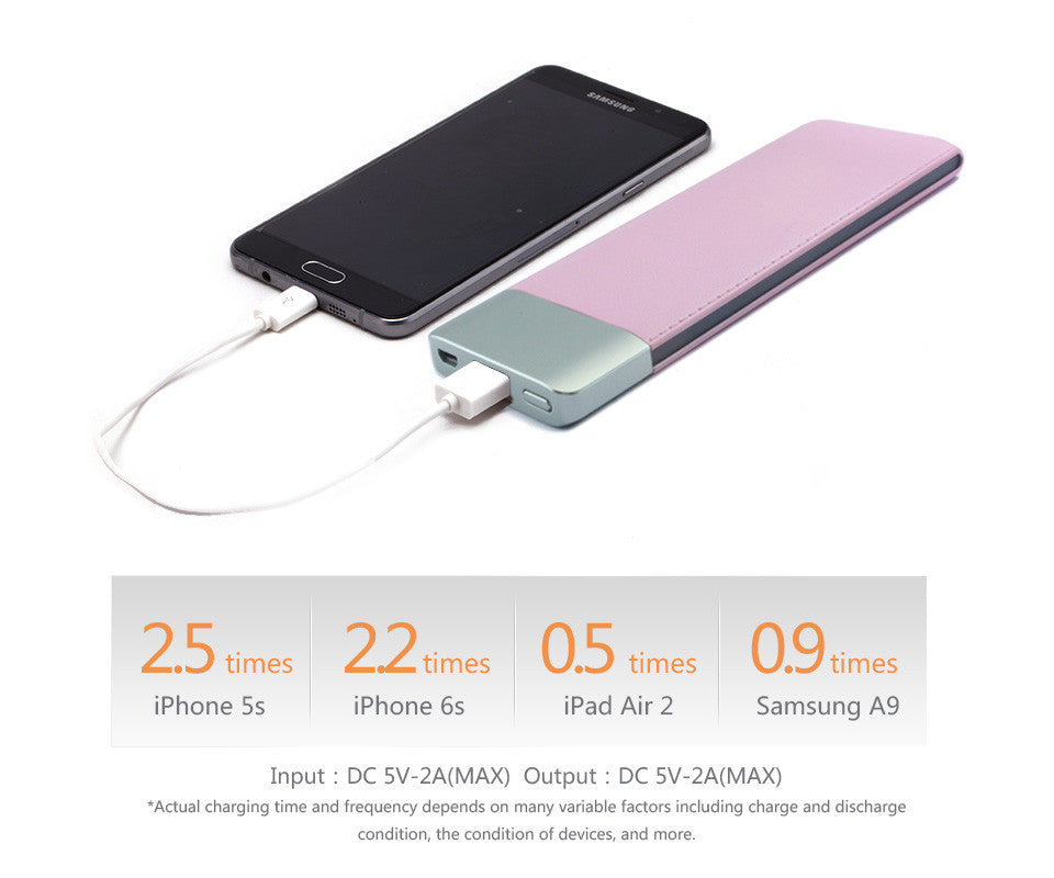 the best power bank for iphone, largest power bank, mobile phone battery bank,