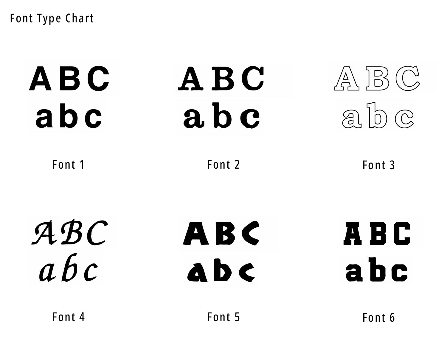 embroidery font type chart