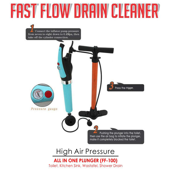 How to Unclog Toilet, Drain and Sink without Plunger? | Gofastmart.com