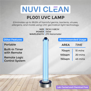 PL001 Replacement Bulb